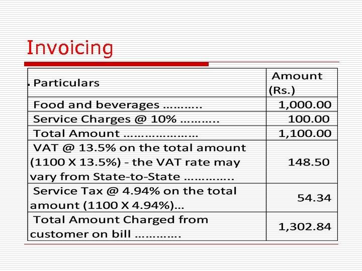 Invoicing.
