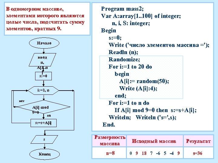 В одномерном массиве, элементами которого являются целые числа, подсчитать сумму элементов, кратных 9. Начало
