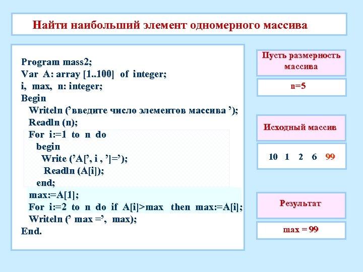 Найти наибольший элемент одномерного массива Program mass 2; Var A: array [1. . 100]