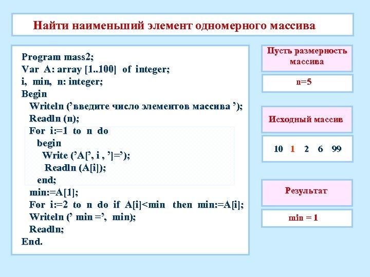 Найти наименьший элемент одномерного массива Program mass 2; Var A: array [1. . 100]