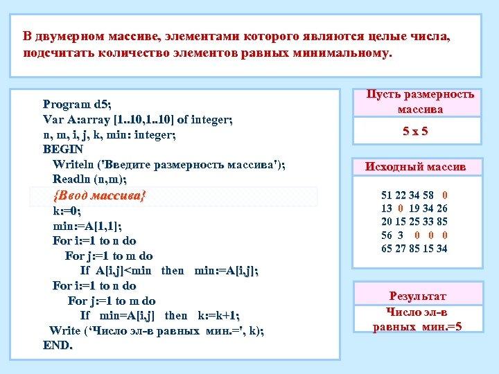 В двумерном массиве, элементами которого являются целые числа, подсчитать количество элементов равных минимальному. Program