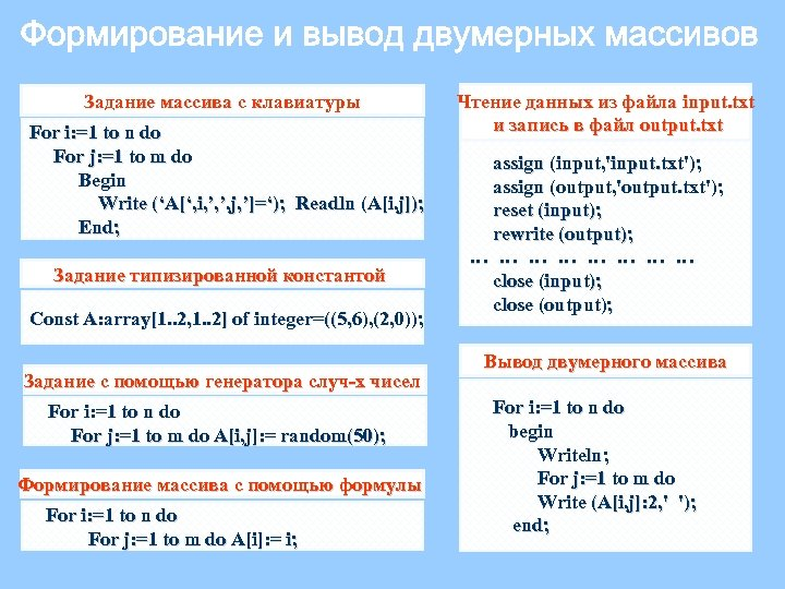 Задание массива с клавиатуры For i: =1 to n do For j: =1 to