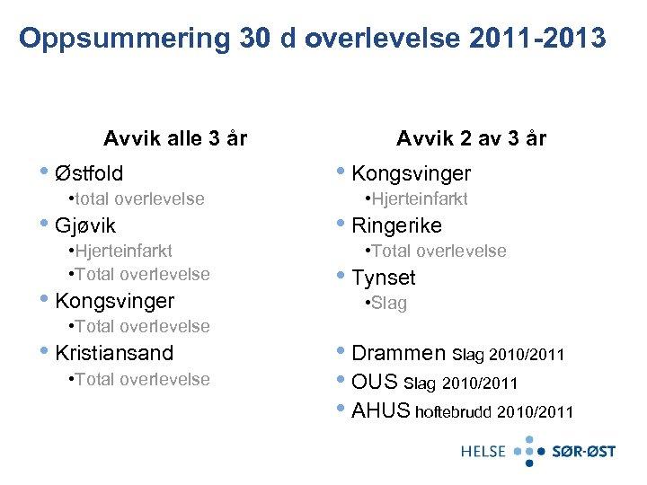 Oppsummering 30 d overlevelse 2011 -2013 Avvik alle 3 år • Østfold • total