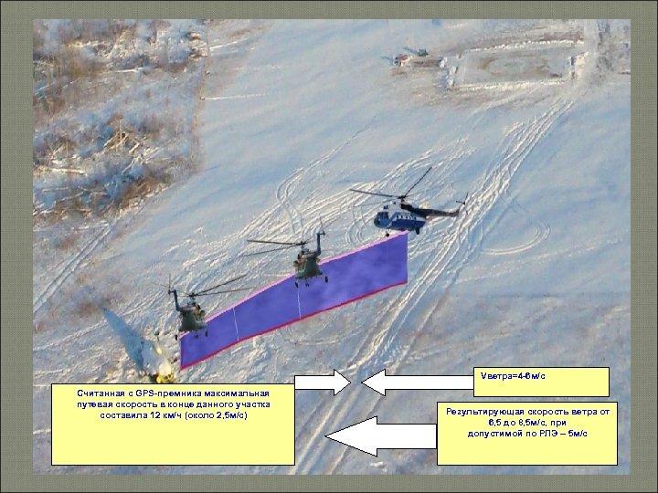 Vветра=4 -6 м/с Считанная с GPS-премника максимальная путевая скорость в конце данного участка составила