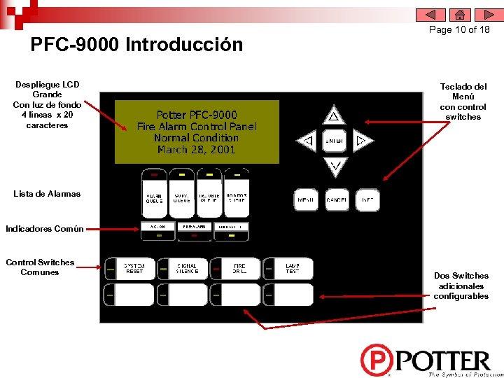 PFC-9000 Introducción Despliegue LCD Grande Con luz de fondo 4 líneas x 20 caracteres
