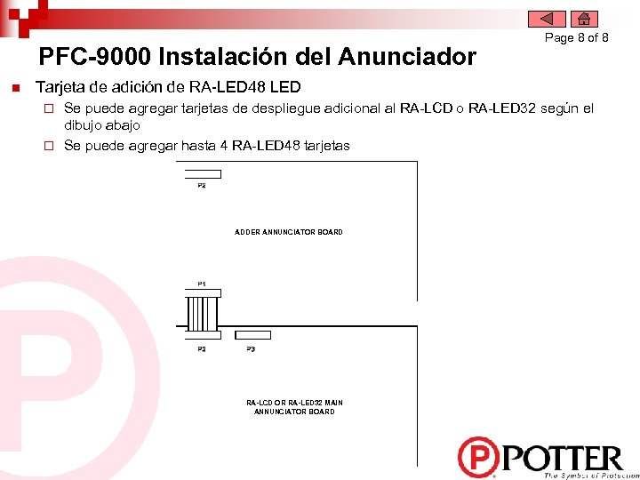 PFC-9000 Instalación del Anunciador n Page 8 of 8 Tarjeta de adición de RA-LED