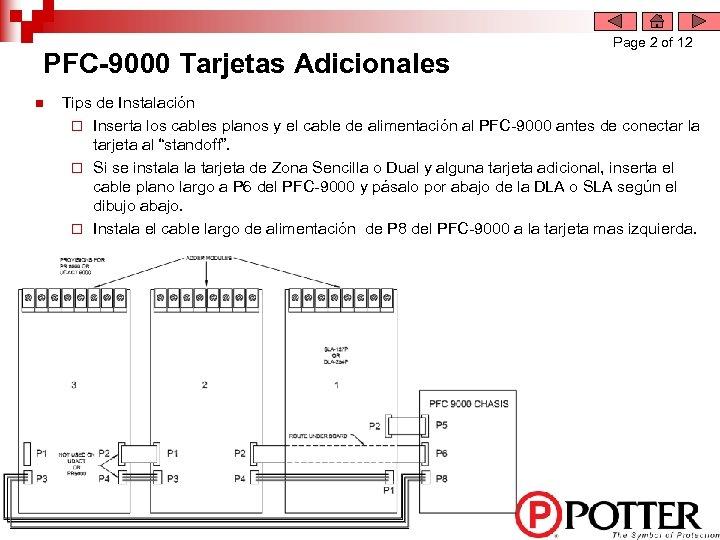 PFC-9000 Tarjetas Adicionales n Page 2 of 12 Tips de Instalación ¨ Inserta los
