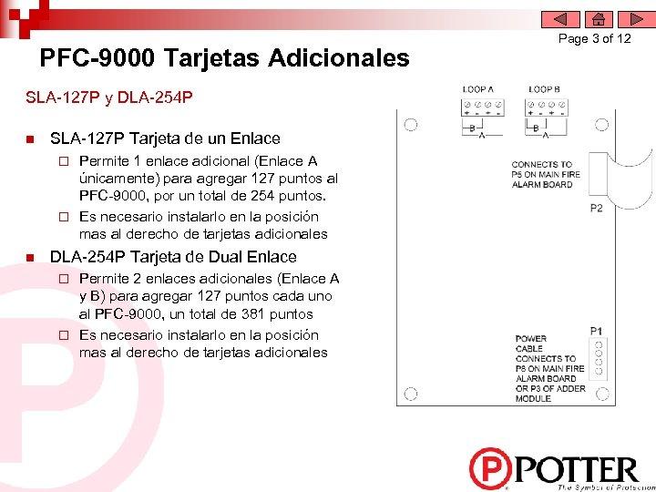 PFC-9000 Tarjetas Adicionales SLA-127 P y DLA-254 P n SLA-127 P Tarjeta de un