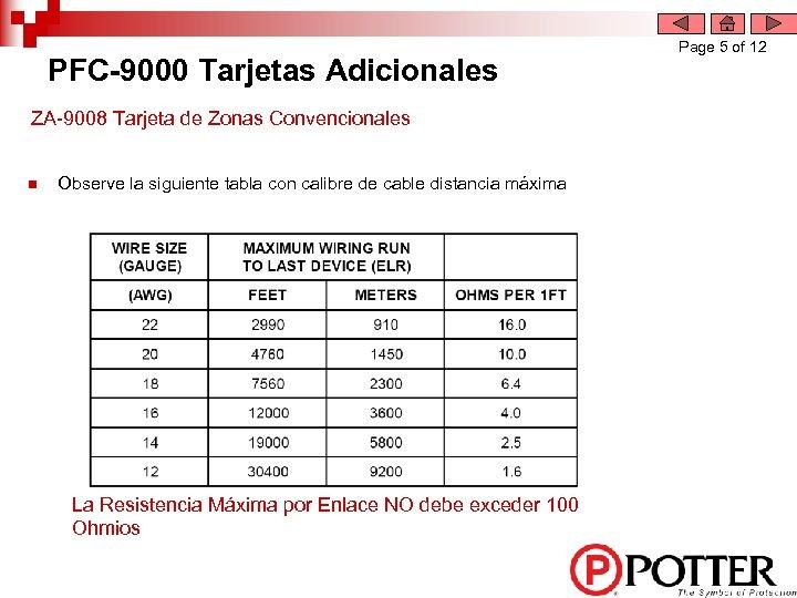 PFC-9000 Tarjetas Adicionales ZA-9008 Tarjeta de Zonas Convencionales n Observe la siguiente tabla con
