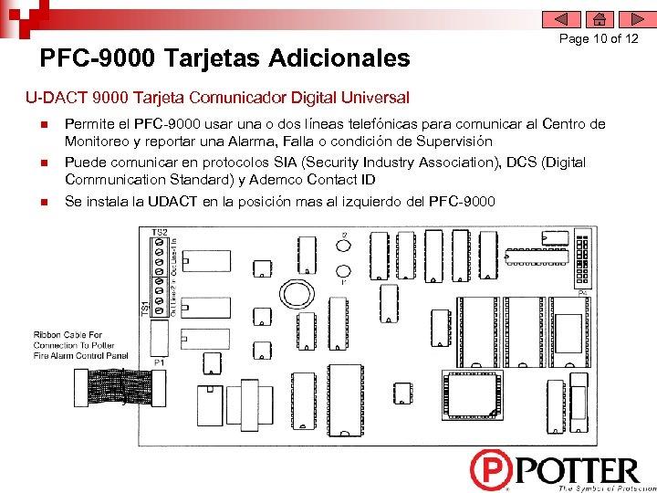 PFC-9000 Tarjetas Adicionales Page 10 of 12 U-DACT 9000 Tarjeta Comunicador Digital Universal n