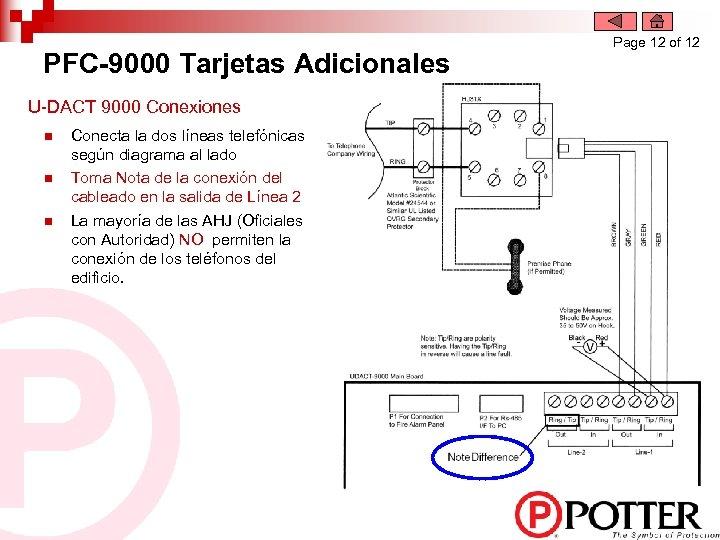 PFC-9000 Tarjetas Adicionales U-DACT 9000 Conexiones n n n Conecta la dos líneas telefónicas