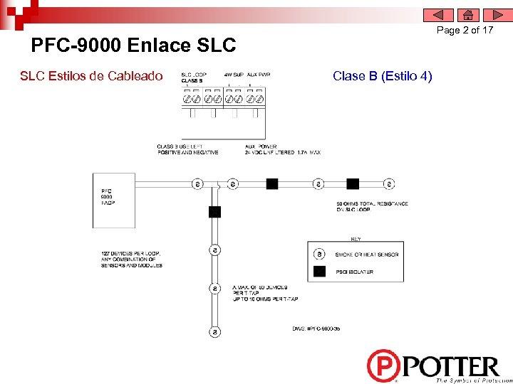 Page 2 of 17 PFC-9000 Enlace SLC Estilos de Cableado Clase B (Estilo 4)