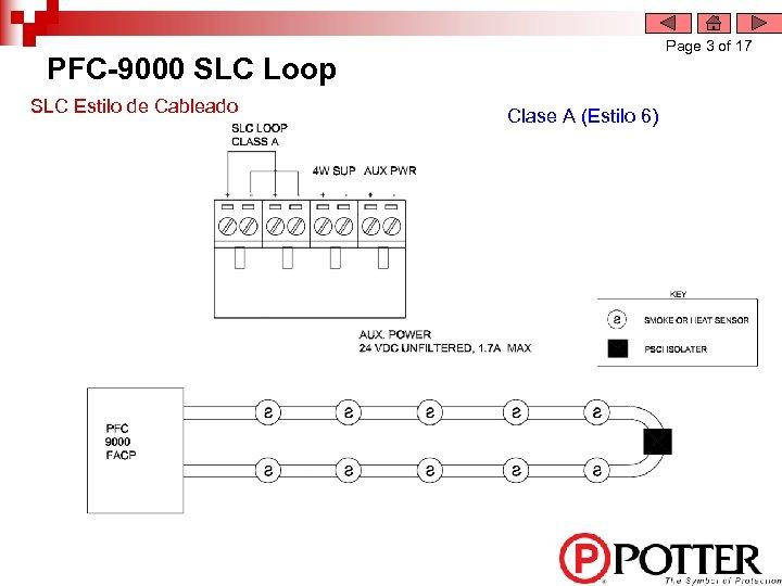 Page 3 of 17 PFC-9000 SLC Loop SLC Estilo de Cableado Clase A (Estilo