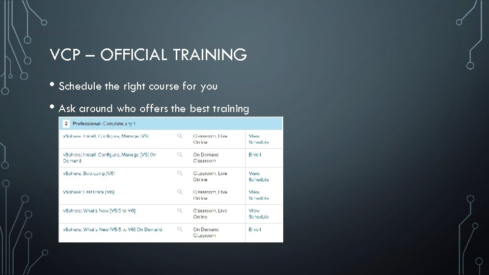 VCP – OFFICIAL TRAINING • Schedule the right course for you • Ask around