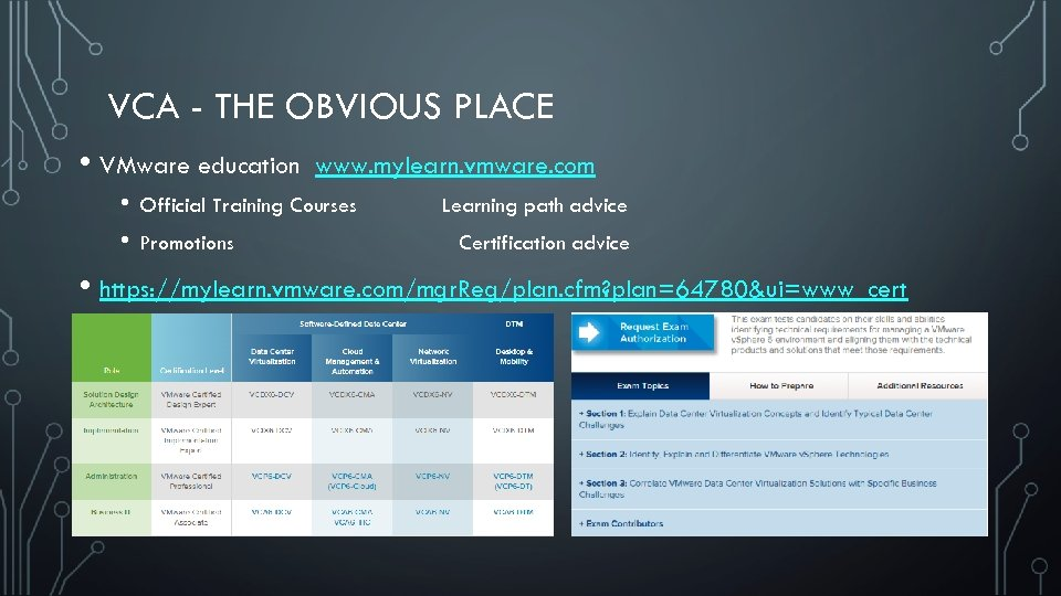 VCA - THE OBVIOUS PLACE • VMware education • • www. mylearn. vmware. com