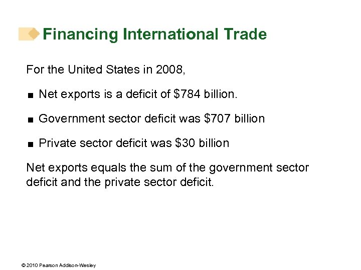Financing International Trade For the United States in 2008, < Net exports is a
