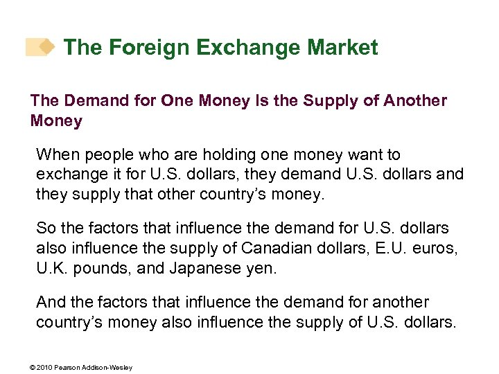 The Foreign Exchange Market The Demand for One Money Is the Supply of Another