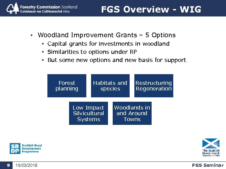 FGS Overview - WIG • Woodland Improvement Grants – 5 Options • Capital grants