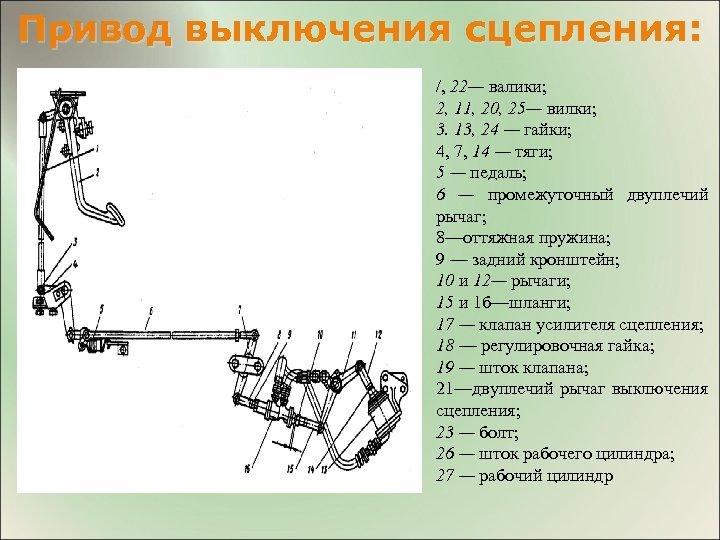 Привод выключения сцепления: /, 22— валики; 2, 11, 20, 25— вилки; 3. 13, 24