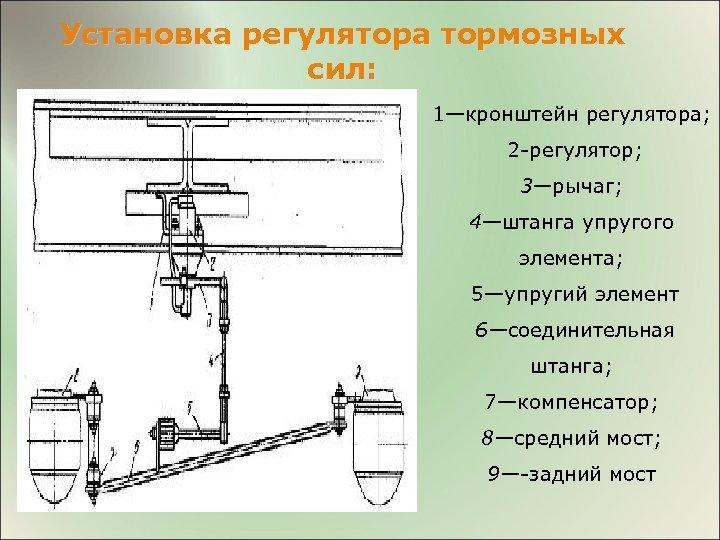 Установка регулятора тормозных сил: 1—кронштейн регулятора; 2 -регулятор; 3—рычаг; 4—штанга упругого элемента; 5—упругий элемент