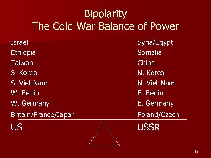 Bipolarity The Cold War Balance of Power Israel Ethiopia Taiwan S. Korea S. Viet