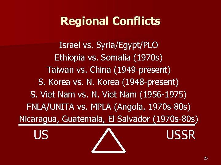 Regional Conflicts Israel vs. Syria/Egypt/PLO Ethiopia vs. Somalia (1970 s) Taiwan vs. China (1949
