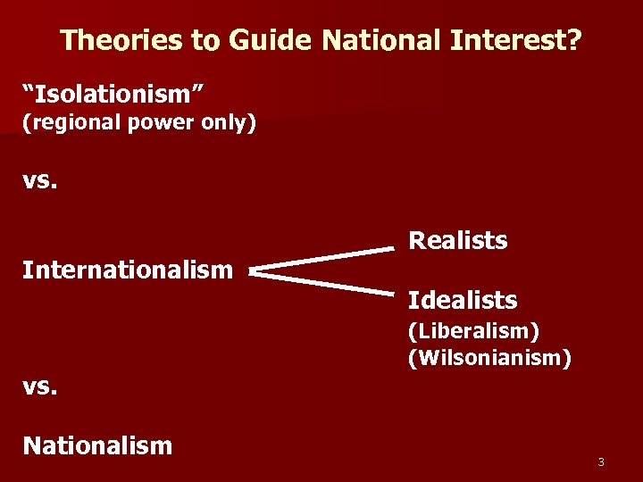 "Theories to Guide National Interest? ""Isolationism"" (regional power only) vs. Internationalism vs. Nationalism Realists"