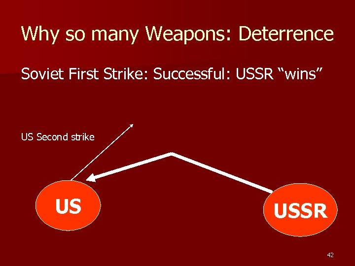 "Why so many Weapons: Deterrence Soviet First Strike: Successful: USSR ""wins"" US Second strike"