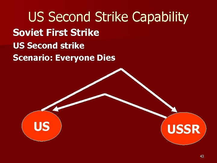 US Second Strike Capability Soviet First Strike US Second strike Scenario: Everyone Dies US