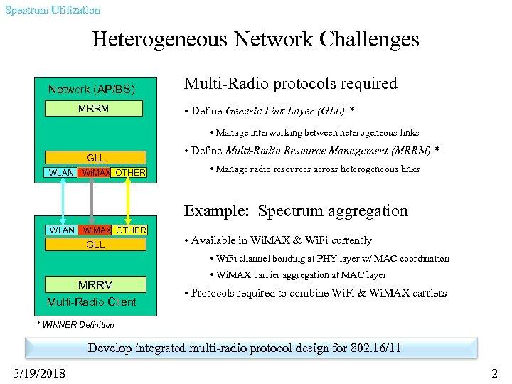 Spectrum Utilization Heterogeneous Network Challenges Network (AP/BS) MRRM Multi-Radio protocols required • Define Generic
