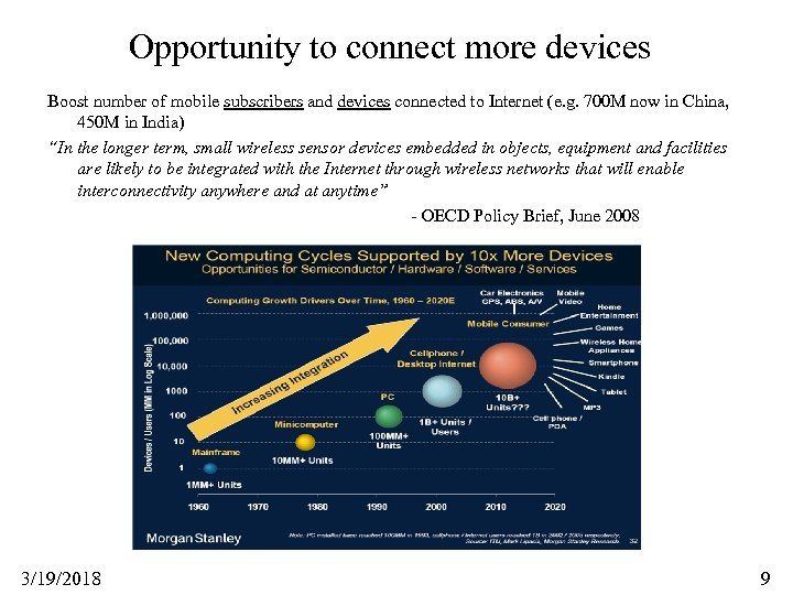 Opportunity to connect more devices Boost number of mobile subscribers and devices connected to