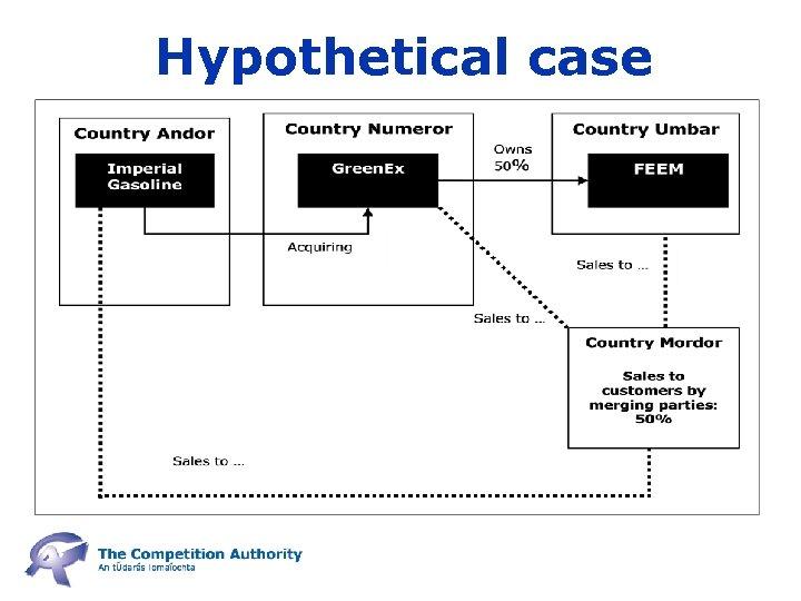Hypothetical case