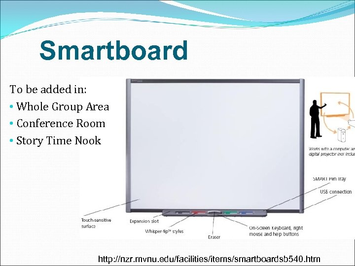 Smartboard To be added in: • Whole Group Area • Conference Room • Story
