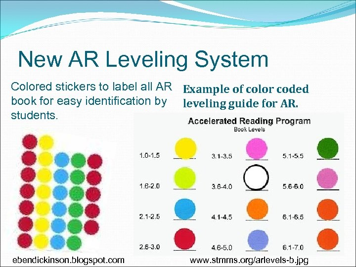 New AR Leveling System Colored stickers to label all AR Example of color coded