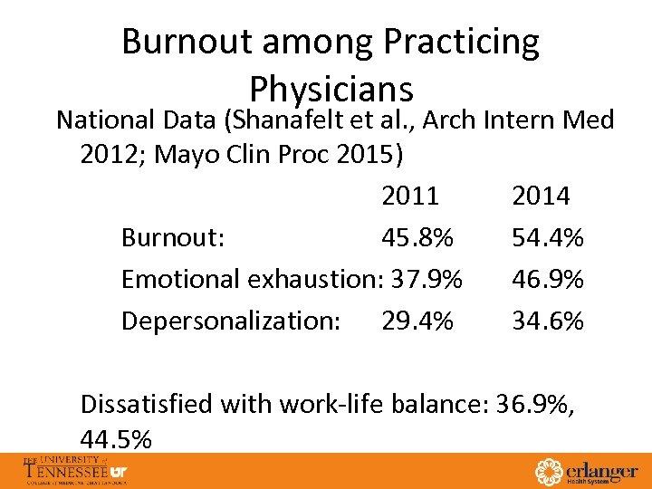 Burnout among Practicing Physicians National Data (Shanafelt et al. , Arch Intern Med 2012;