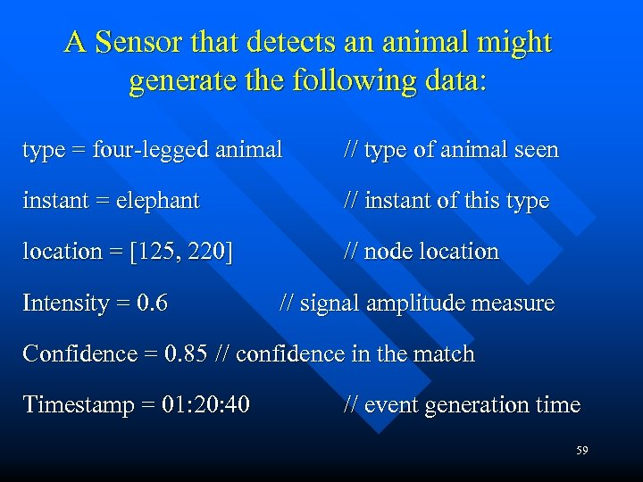 A Sensor that detects an animal might generate the following data: type = four-legged
