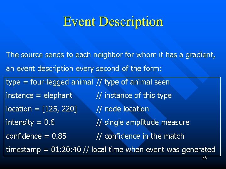 Event Description The source sends to each neighbor for whom it has a gradient,