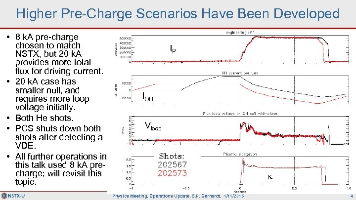 Higher Pre-Charge Scenarios Have Been Developed • 8 k. A pre-charge chosen to match