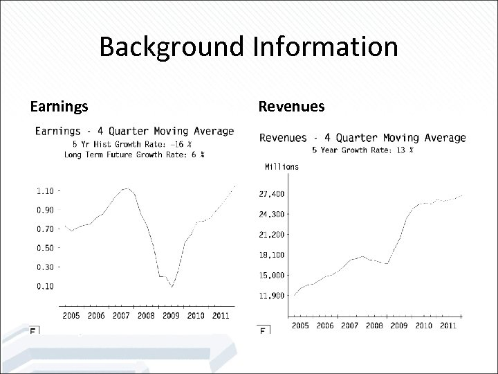 Background Information Earnings Revenues