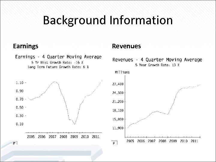 Background Information Earnings Revenues