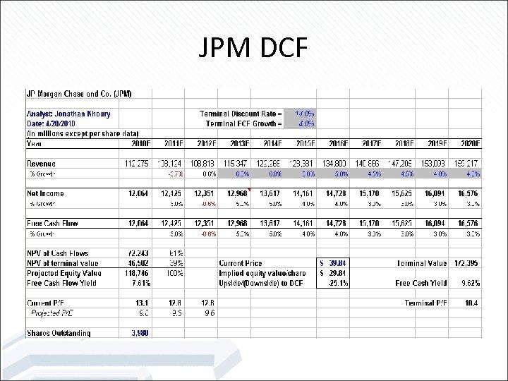 JPM DCF