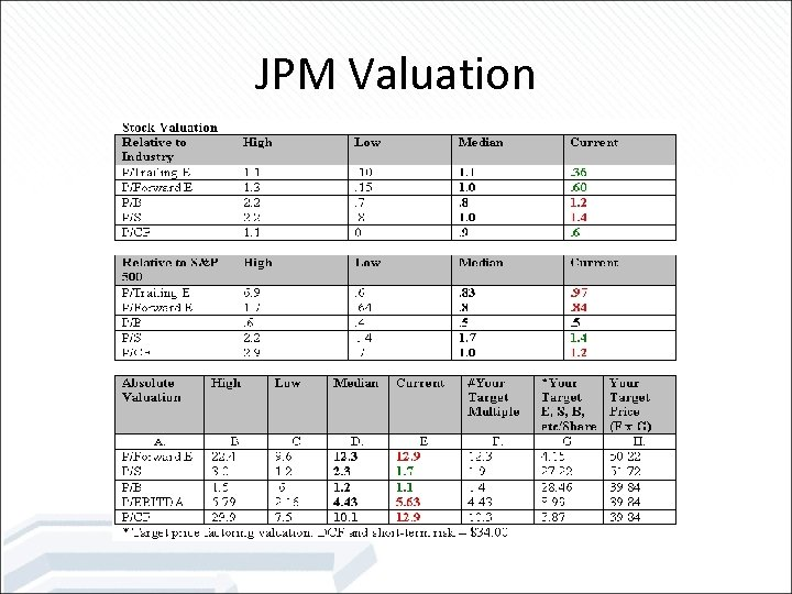JPM Valuation