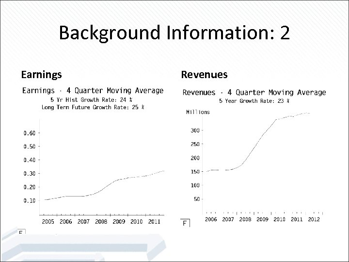 Background Information: 2 Earnings Revenues
