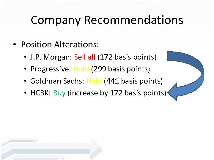 Company Recommendations • Position Alterations: • • J. P. Morgan: Sell all (172 basis