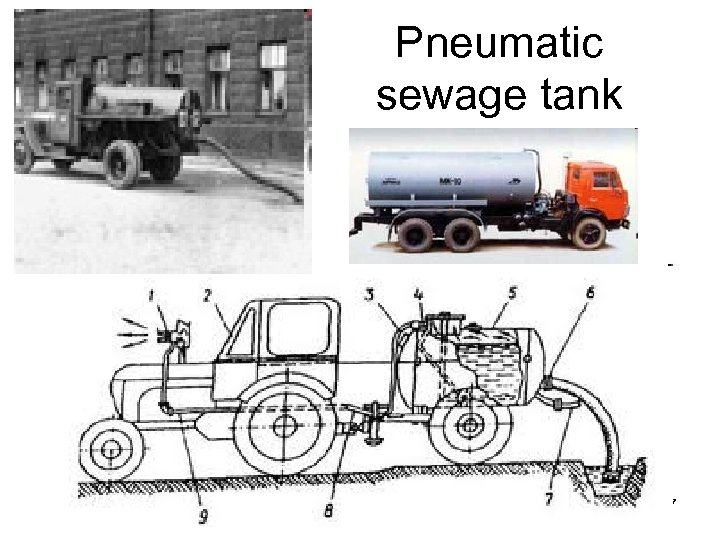 Pneumatic sewage tank L. V. Maksimenko 27