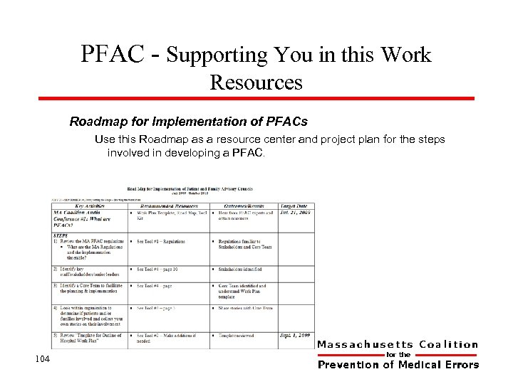 PFAC - Supporting You in this Work Resources Roadmap for Implementation of PFACs Use