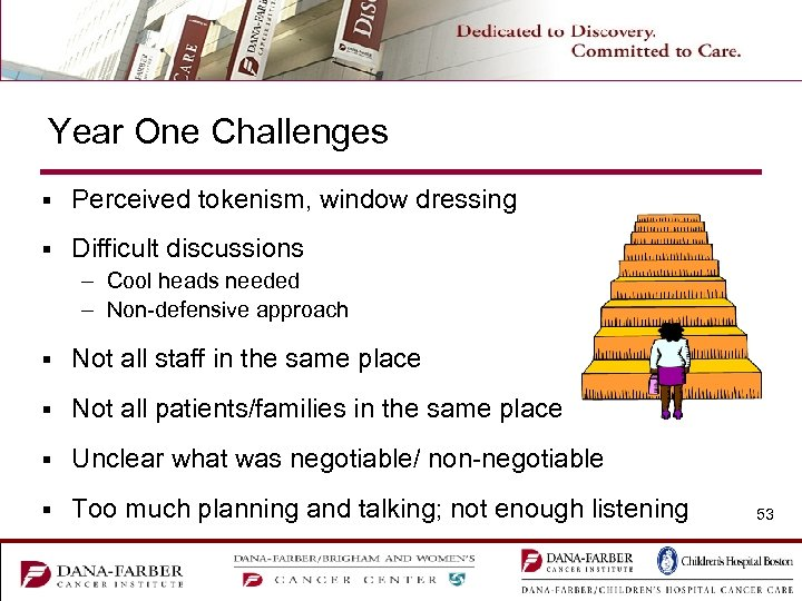 Year One Challenges § Perceived tokenism, window dressing § Difficult discussions – Cool heads