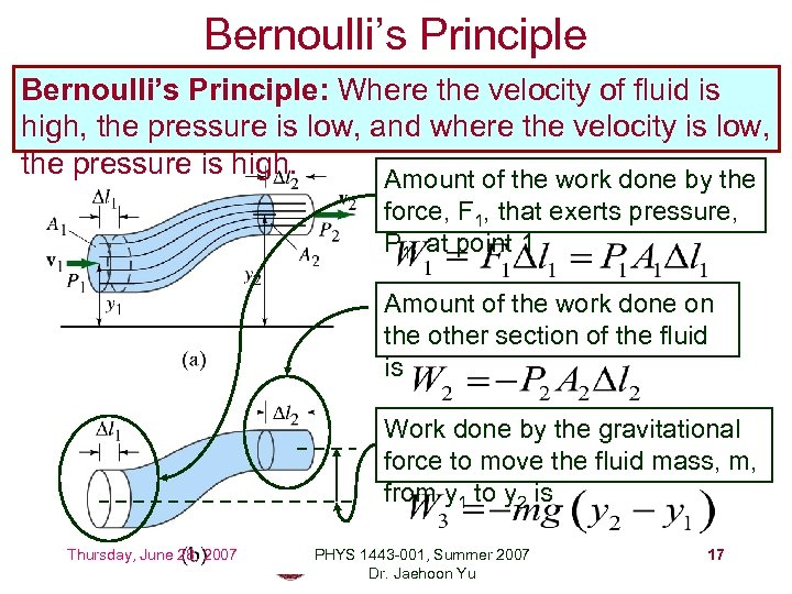 Bernoulli's Principle: Where the velocity of fluid is high, the pressure is low, and