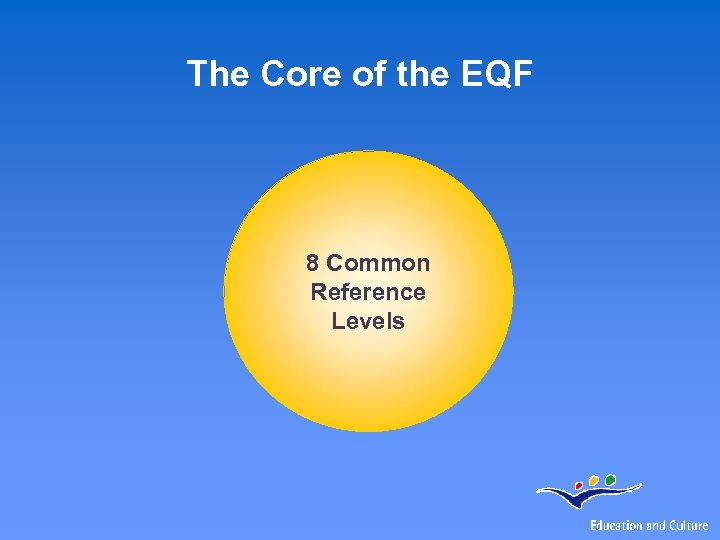 The Core of the EQF 8 Common Reference Levels