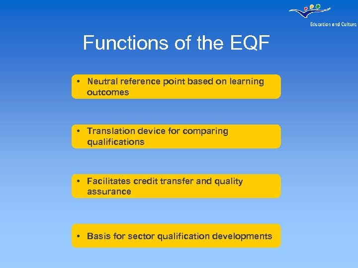 Functions of the EQF • Neutral reference point based on learning outcomes • Translation